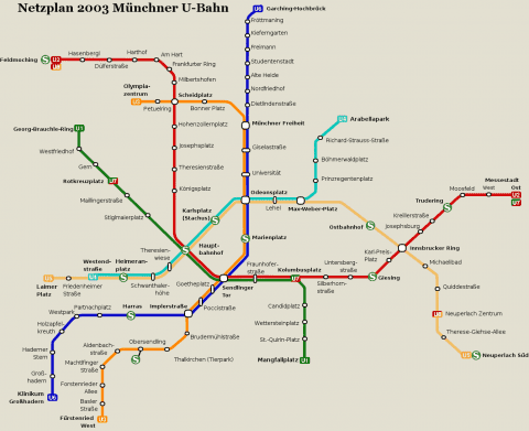 Netzplan Stand 31.12.2003
